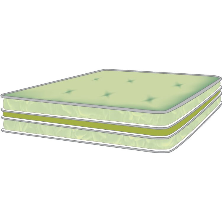 """Low Cost 100%  where can you buy king sealy posturepedic classic inland greens firm mattress   Natural Latex Foam Mattress Toppers 3"""" Soft (Cal King 3"""") By SleepWarehouse"""