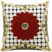 Kathy Ireland Home Gallery Splendid Wool Throw Pillow