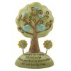 Blossom Bucket Decorative 'There's No Place' Tree on Base with Birds (Set of 4)
