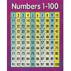 Creative Teaching Press Numbers 1-100 Chart