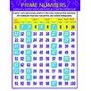 Frank Schaffer Publications/Carson Dellosa Publications Prime Chart