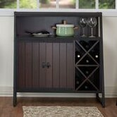 Enitial Lab Sideboards & Buffets