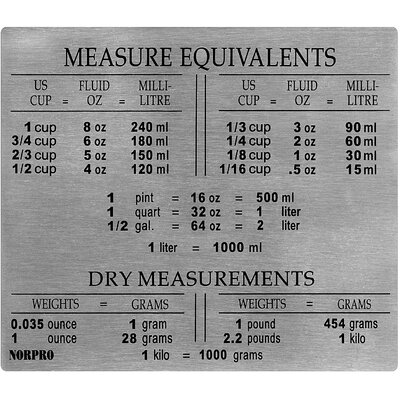 Stainless Steel Measure Equivalents Magnet by Norpro