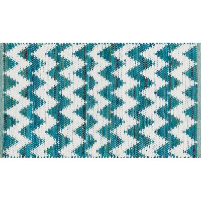 Vivian Turquoise Rug by Loloi Rugs