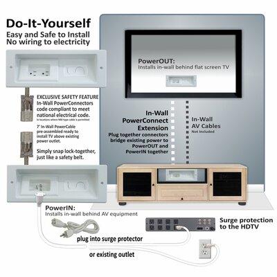 PowerBridge Total Solution Connector Kit