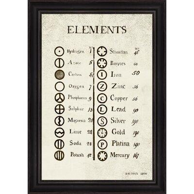 Dalton's Elements I Framed Textual Art by Melissa Van Hise