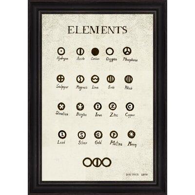 Daltons Elements IV Framed Graphic Art by Melissa Van Hise