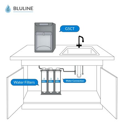 Countertop Uv Water Purifier : Water Countertop Hot and Cold and Ambient Water Cooler without Filter ...