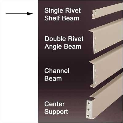 Penco RivetRite Parts - Standard Single Rivet Shelf Beams