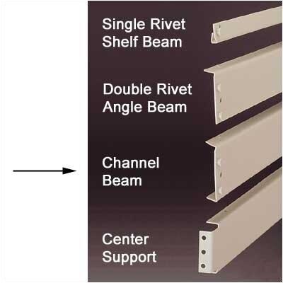 Penco RivetRite Parts - Double Rivet Channel Beams