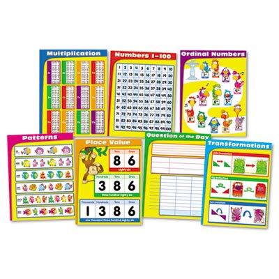 Carson-Dellosa Publishing Math Chartlet Chart Set