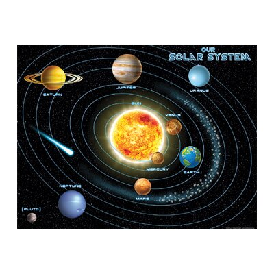 Teacher Created Resources Solar System Chart
