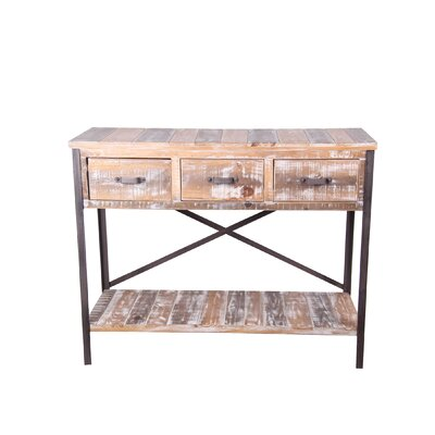 Console Table by Privilege
