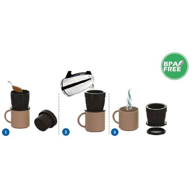 Frieling Coffee for One Coffee Maker