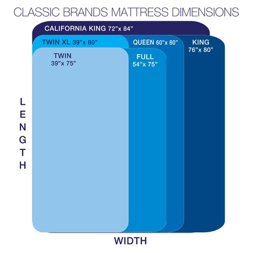 "Classic Brands Engage 11"" Cool Gel Hybrid Mattress"