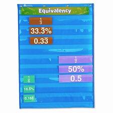 Equivalency Pocket Chart