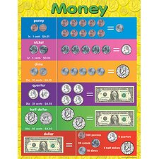 Money Early Learning Chart (Set of 3)