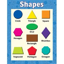 Shapes Early Learning Chart (Set of 3)