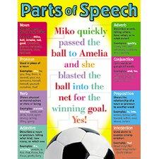 Parts of Speech Chart (Set of 3)