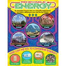 Renewable Energy Learning Chart (Set of 3)