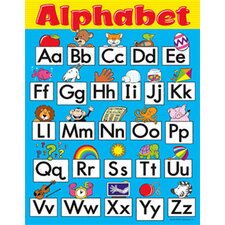 Alphabet Fun Grade Chart (Set of 3)