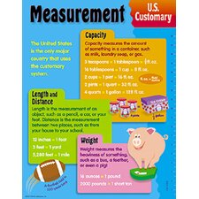 Measurement Us Chart (Set of 3)