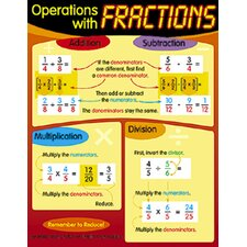 Operations With Fractions Chart (Set of 3)