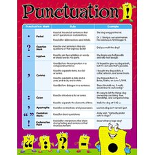 Punctuation Chart (Set of 3)
