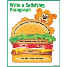Write a Satisfying Paragraph Chart