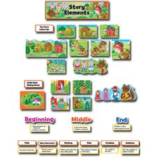 36 Piece Story Elements Mini Bulletin Board Cut Out Set
