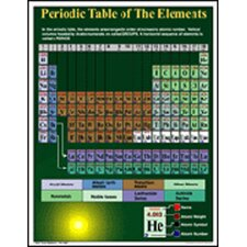 Periodic Table of Elements Chart (Set of 3)