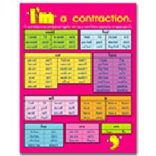 Contractions Chart (Set of 3)