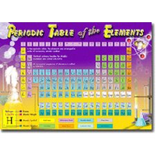 Periodic Table of The Elements Bull Chart