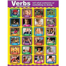 Verbs Photographic Chart (Set of 3)