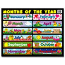 Months of The Year Chart (Set of 3)