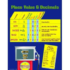 Place Value and Decimals Chart