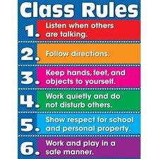 Class Rules Chart