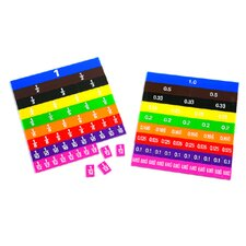 Fraction and Decimal Tiles in Tray Numbers