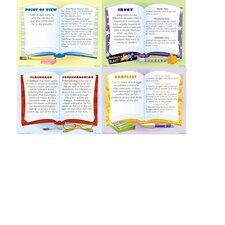 Literary Elements Teaching