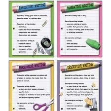 4 Types of Writing Teaching