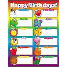 Happy Birthdays Chart (Set of 3)