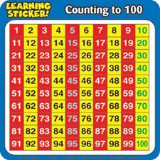 Counting To 100 Learning Chart