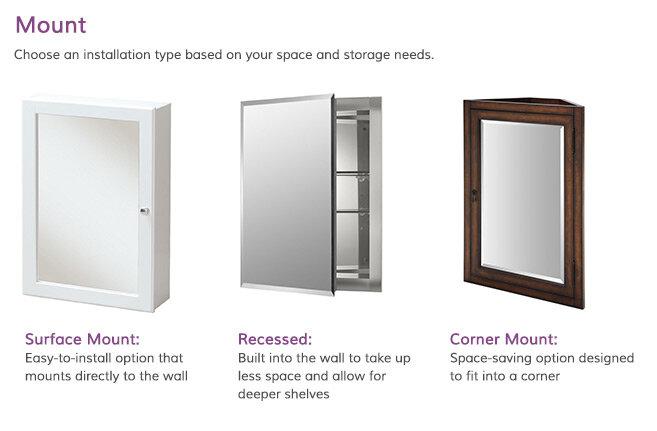 Modern Medicine Cabinets