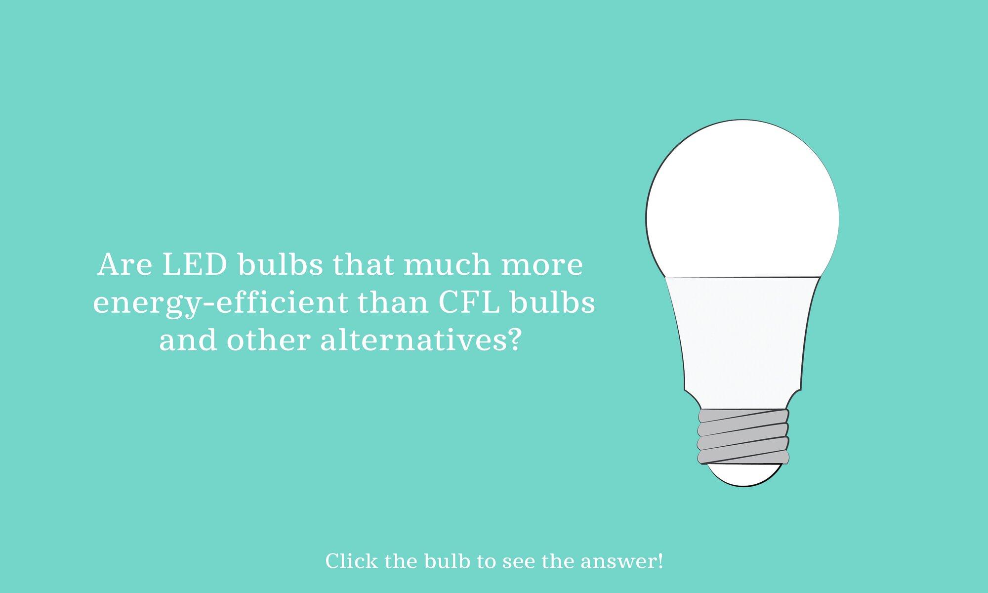 LED Light Bulb Efficiency