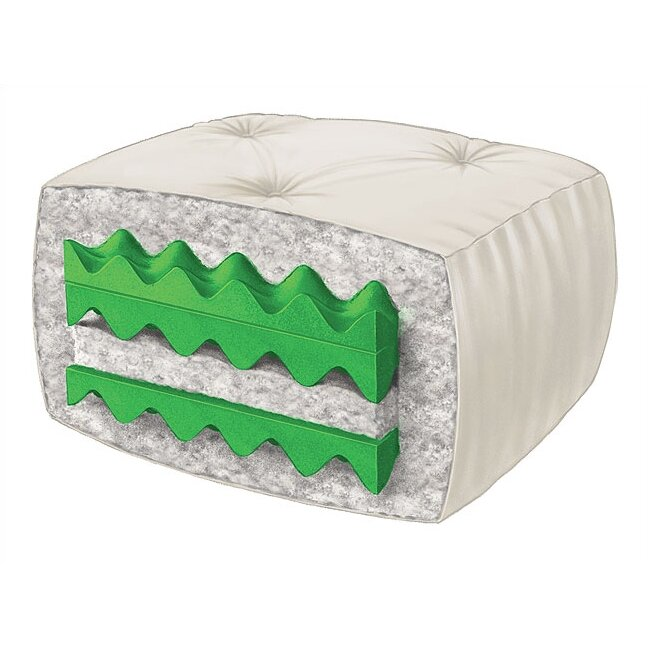 "Serta Futons Sycamore 8"" Cotton and Foam Futon Mattress"