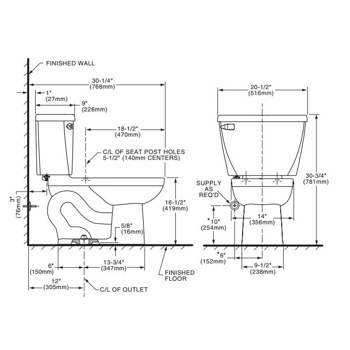 gallery for standard toilet dimensions elongated